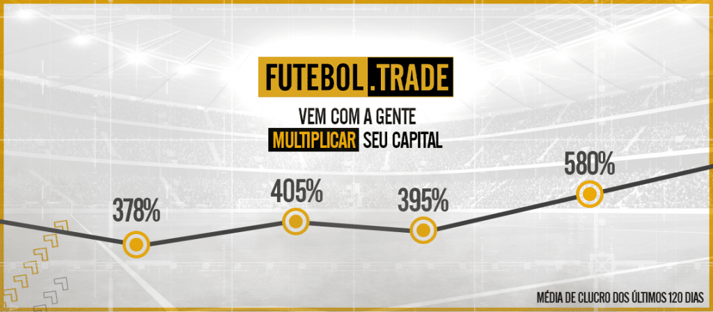 Futebol.trade é bom