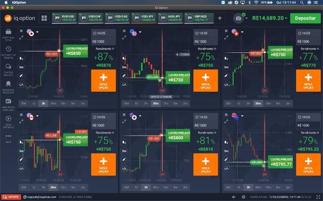 Trader Lucrativo funciona